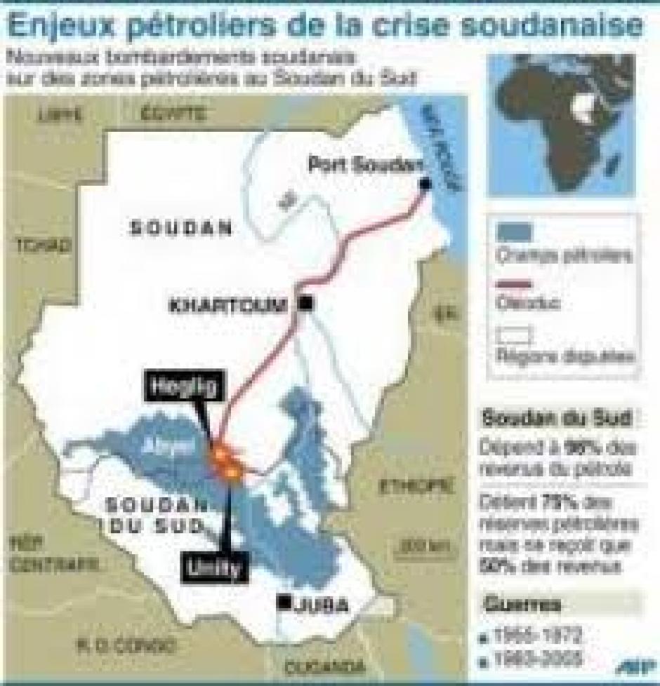 Heglig: Soudan du Sud et Soudan du Nord?